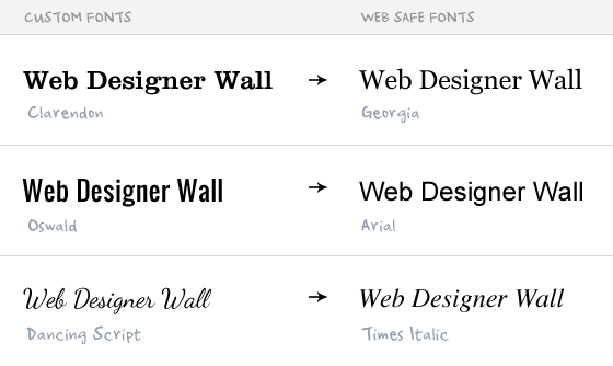 websafe fallback fonts