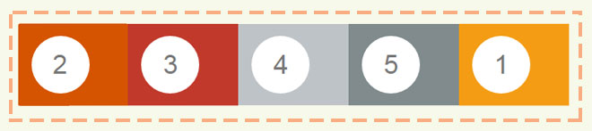Master CSS Flexbox in 5 Simple Steps - Web Designer Wall
