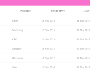 Bootstrap table Examples- Page 3 of 3 - Web Designer Wall