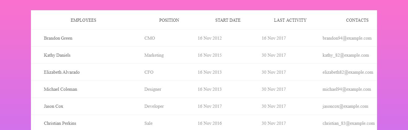 Fixed Column Table - Web Designer Wall