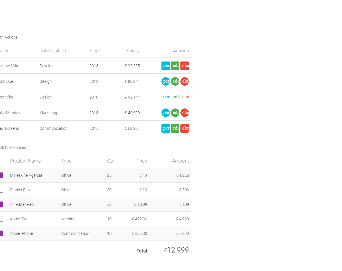 Different types of Bootstrap tables - Web Designer Wall